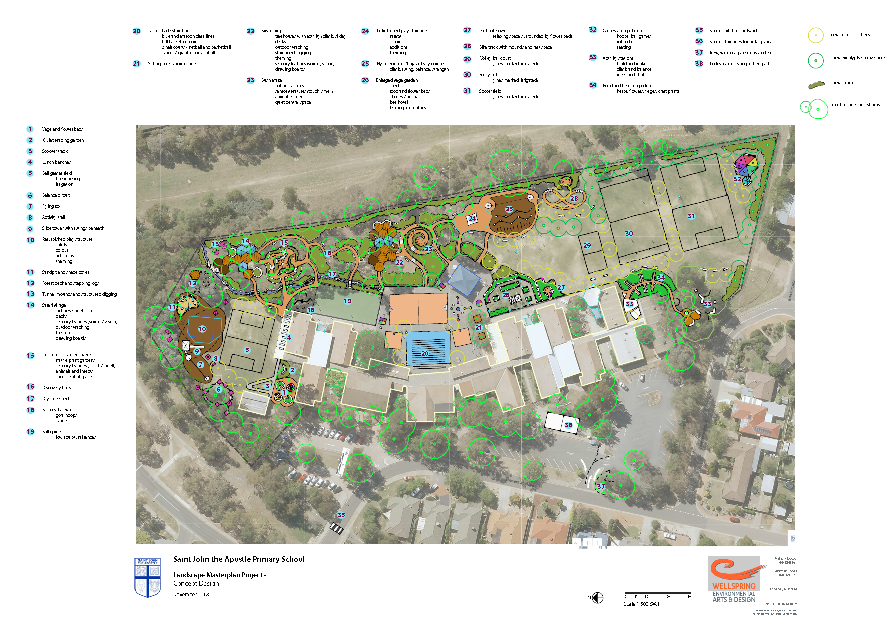 Outdoor Learning Environment Concept Plan